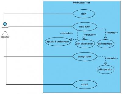 Si0914463696 perancangan role online system ticketing raharja si0914463696 perancangan role online system ticketing raharja rooster dalam mendukung sistem pelayanan pada perguruan tinggi raharja widuri ccuart Image collections