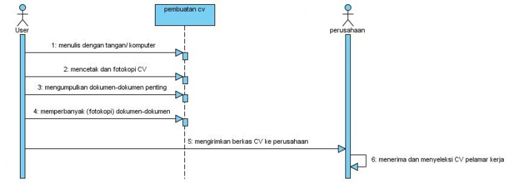 Sequence cv manual.jpg