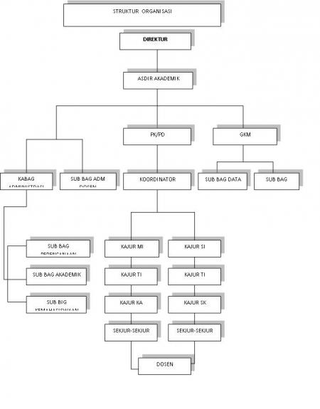 Si1014464766 widuri struktur 2 okg ccuart Image collections