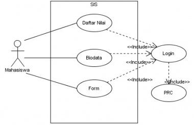 Si1011464395a widuri analisa sistem yang berjalan pada use case diagram ccuart Images