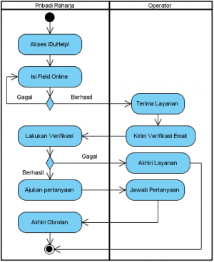 Activity Diagram1.png