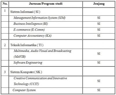 Tabel 1.JPG