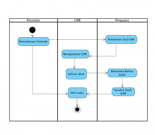 Activity Diagram.png
