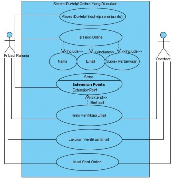 Si1014464766 widuri online iduhelp1g gambar 438 use case diagram ccuart Choice Image